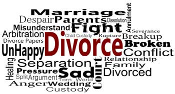 the process of filing for divorce This is the process in which you and your spouse exchange all information  relevant to the divorce your lawyer and your spouse's lawyer will.